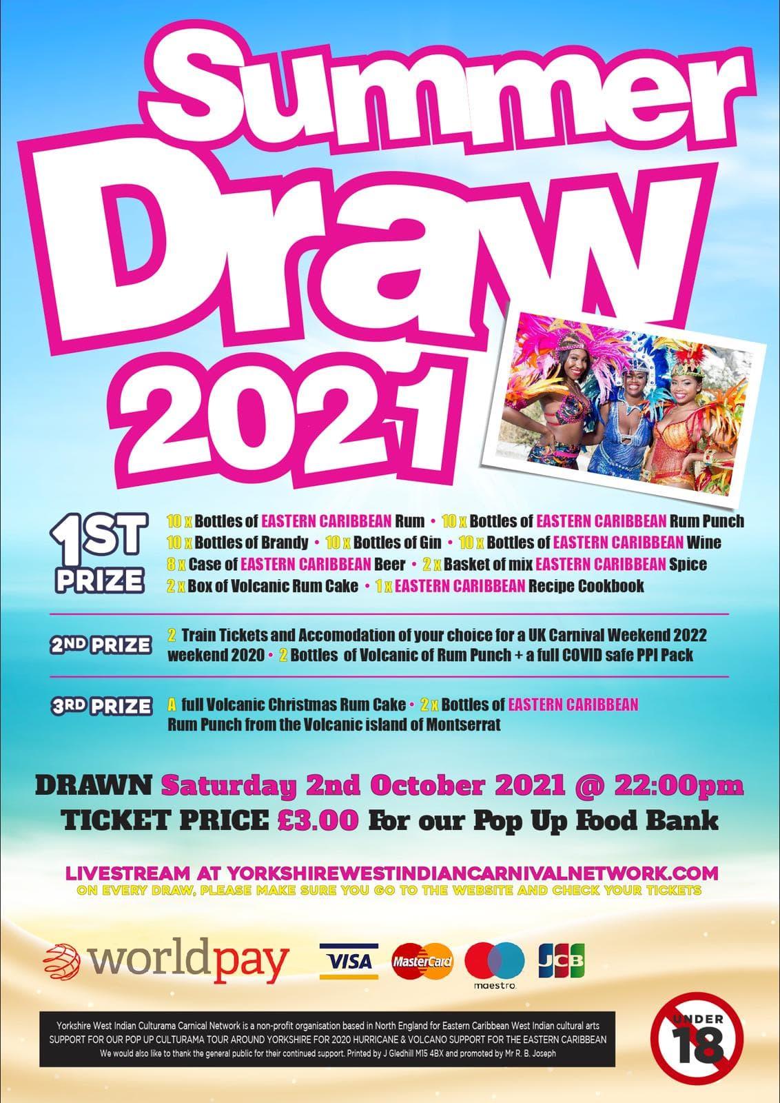 Raffle Draws 2021